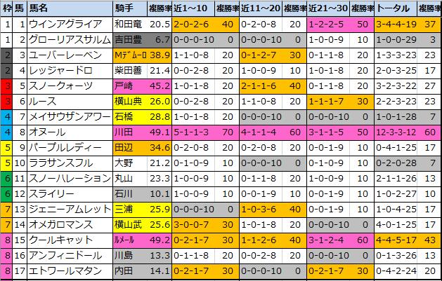 f:id:onix-oniku:20210424183546p:plain