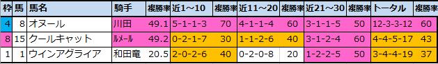 f:id:onix-oniku:20210424183632p:plain