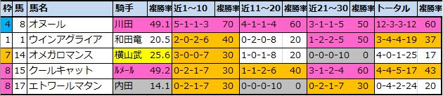 f:id:onix-oniku:20210424183714p:plain