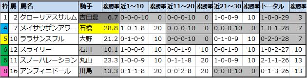 f:id:onix-oniku:20210424183803p:plain