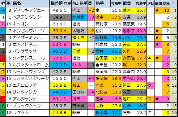 f:id:onix-oniku:20210424203907p:plain