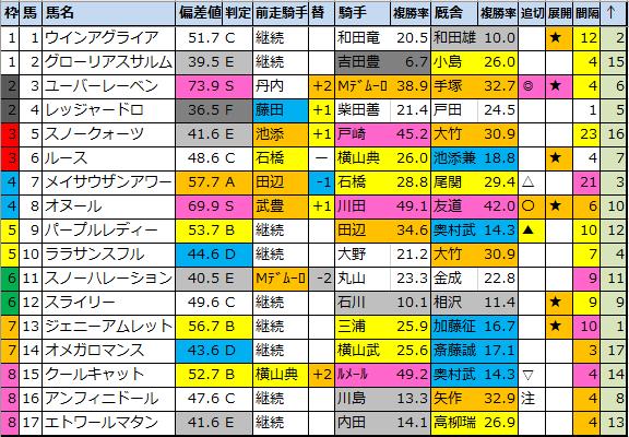 f:id:onix-oniku:20210424210213p:plain
