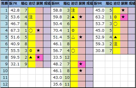 f:id:onix-oniku:20210424221039p:plain