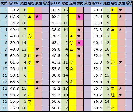 f:id:onix-oniku:20210424221107p:plain