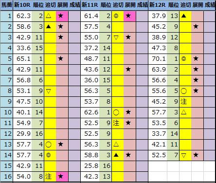 f:id:onix-oniku:20210424223522p:plain