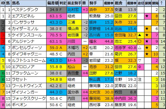 f:id:onix-oniku:20210425074446p:plain