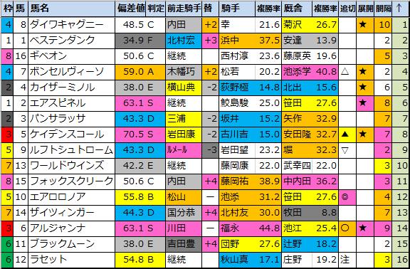 f:id:onix-oniku:20210425074645p:plain