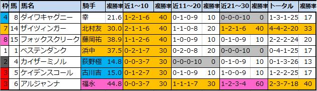 f:id:onix-oniku:20210425075211p:plain