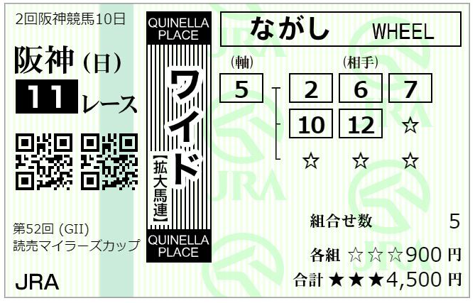 f:id:onix-oniku:20210425082020p:plain