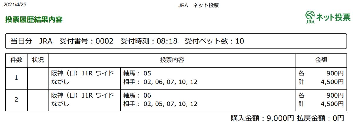 f:id:onix-oniku:20210425082134p:plain