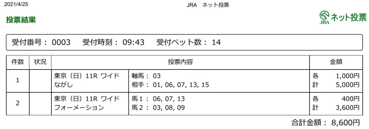 f:id:onix-oniku:20210425094452p:plain