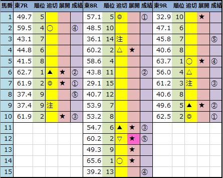 f:id:onix-oniku:20210425150635p:plain