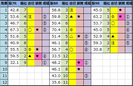 f:id:onix-oniku:20210425151011p:plain