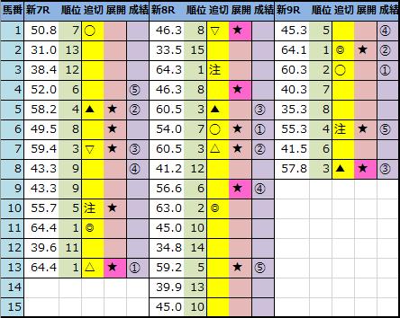 f:id:onix-oniku:20210425151501p:plain