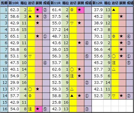 f:id:onix-oniku:20210425161244p:plain