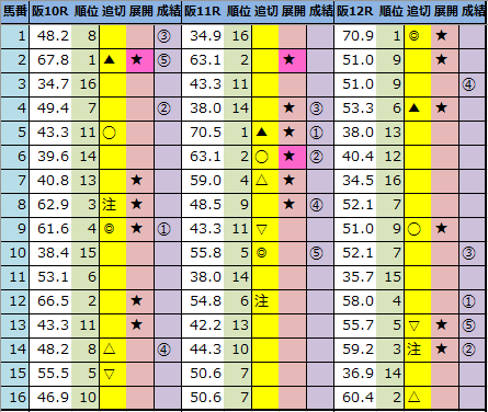 f:id:onix-oniku:20210425162518p:plain