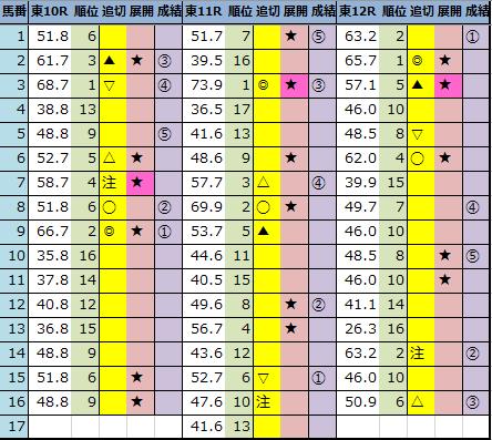 f:id:onix-oniku:20210425163635p:plain