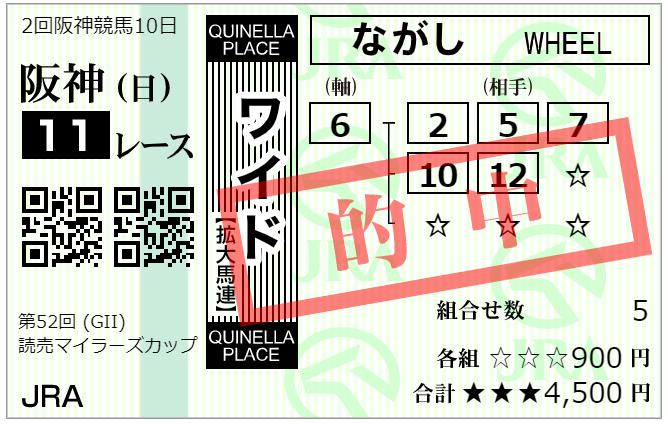 f:id:onix-oniku:20210425173534p:plain