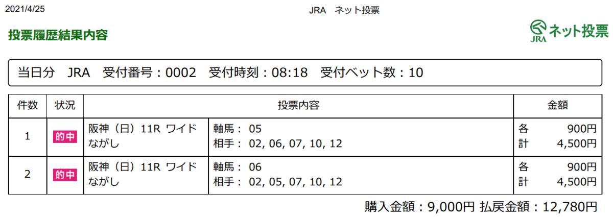 f:id:onix-oniku:20210425173549p:plain