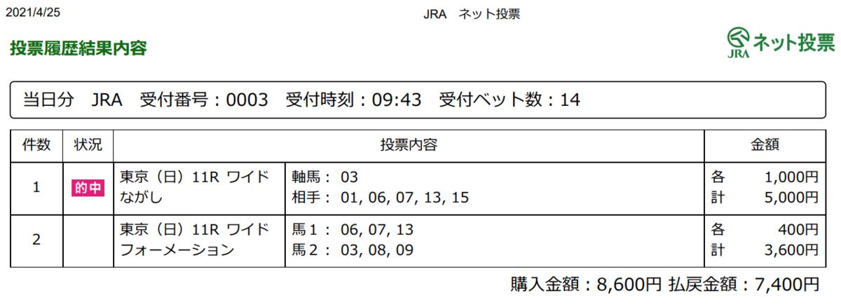 f:id:onix-oniku:20210425174529p:plain