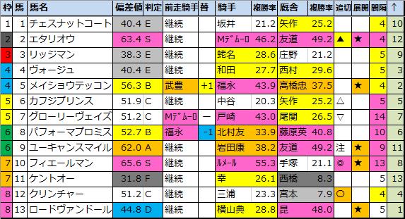 f:id:onix-oniku:20210427150253p:plain