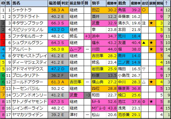 f:id:onix-oniku:20210427150443p:plain