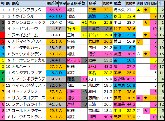 f:id:onix-oniku:20210427150527p:plain