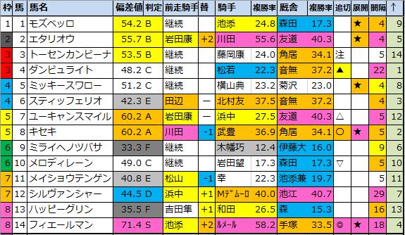 f:id:onix-oniku:20210427150700p:plain