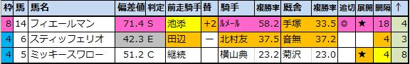 f:id:onix-oniku:20210427161239p:plain