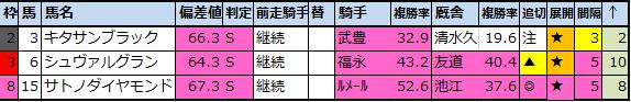 f:id:onix-oniku:20210427161808p:plain