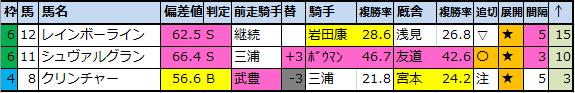 f:id:onix-oniku:20210427161843p:plain