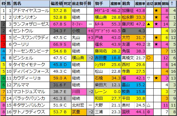 f:id:onix-oniku:20210428190143p:plain