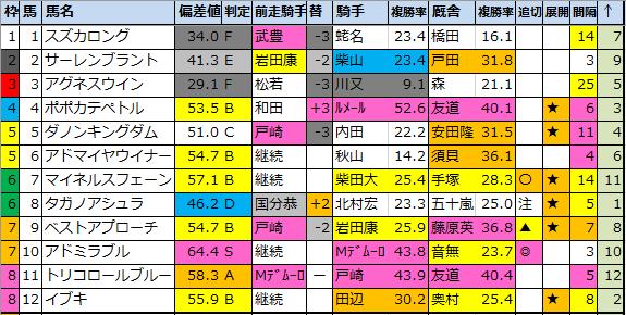 f:id:onix-oniku:20210428190311p:plain
