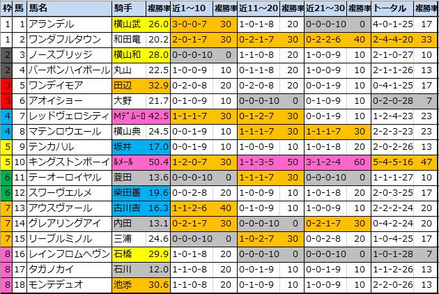 f:id:onix-oniku:20210430170751p:plain