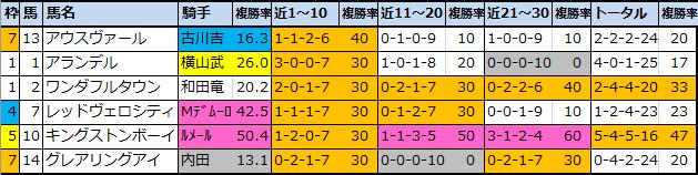 f:id:onix-oniku:20210430170929p:plain