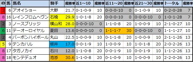 f:id:onix-oniku:20210430171042p:plain