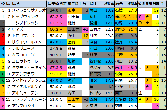 f:id:onix-oniku:20210430191037p:plain