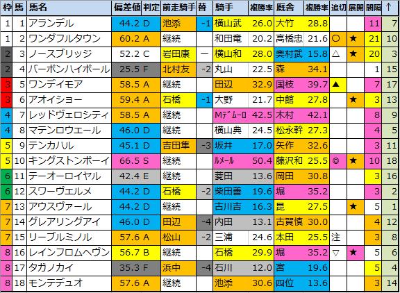 f:id:onix-oniku:20210430192609p:plain