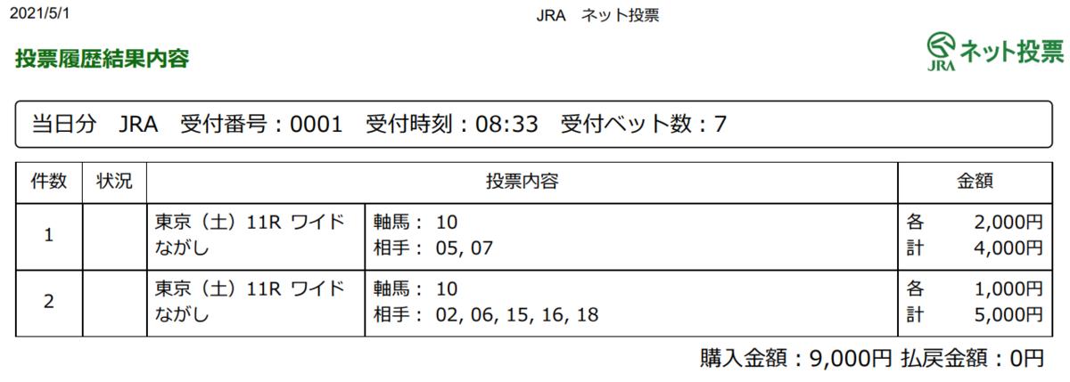 f:id:onix-oniku:20210501083522p:plain