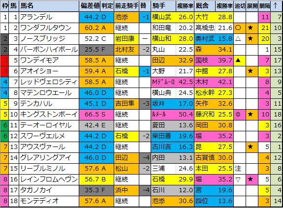 f:id:onix-oniku:20210501085411p:plain