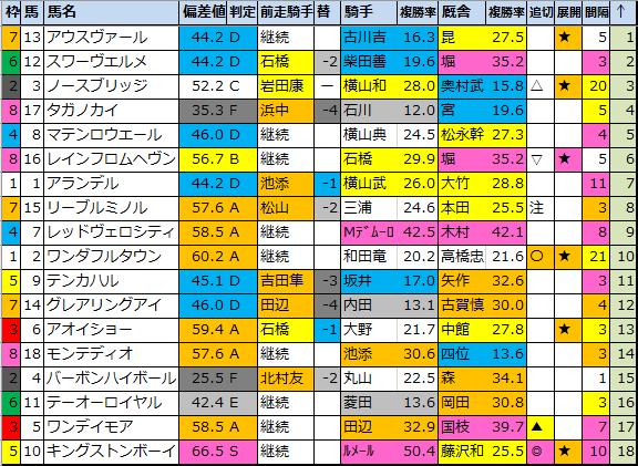 f:id:onix-oniku:20210501085536p:plain