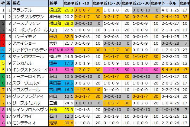 f:id:onix-oniku:20210501085815p:plain