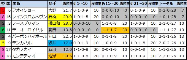 f:id:onix-oniku:20210501085942p:plain