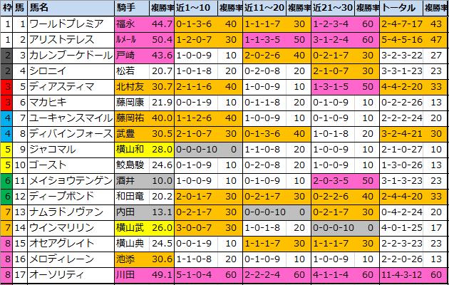 f:id:onix-oniku:20210501113518p:plain