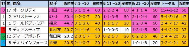 f:id:onix-oniku:20210501113552p:plain