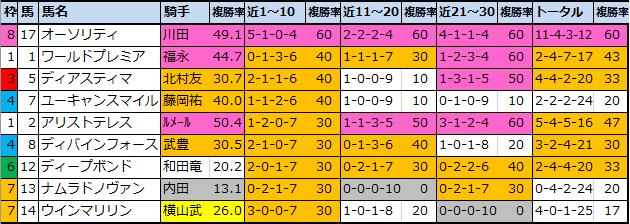 f:id:onix-oniku:20210501113655p:plain