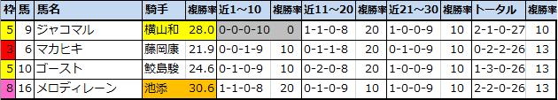 f:id:onix-oniku:20210501113750p:plain