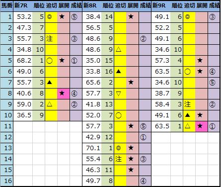 f:id:onix-oniku:20210501142531p:plain