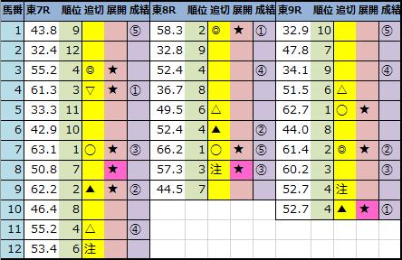 f:id:onix-oniku:20210501144451p:plain