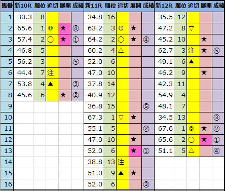 f:id:onix-oniku:20210501161705p:plain